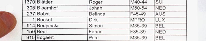 Belinda vor Dirk Bockel, dem Luxemburger Ironman Profi, wenigstens auf der Startliste. - Da Dirk aber verletzungsbedingt nicht startete, galt diese Reihenfolge auch auf der Rangliste...
